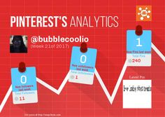 This Pinterest weekly report for bubblecoolio was generated by #Snapchum. Snapchum helps you find recent Pinterest followers, unfollowers and schedule Pins. Find out who doesnot follow you back and unfollow them.