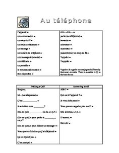 The first section lists some nouns and verbs that are common for the telephone.  The second part goes over some common phrases with making and answering phone calls.Simple introduction to some vocab.  Fully-editable Word doc.