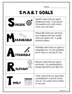SMART Goals for Kids - define what S.M.A.R.T Goals are and how to set them. Great for display.
