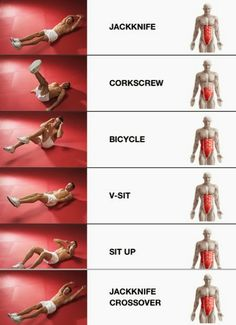 Full abs Workouts that Show you Which Muscles you're Toning