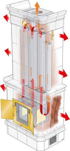 IMG_1676 Stove Fireplace, Fireplace Design, Wood Stove Heater, Barn Door Hinges, Rocket Stoves, Wood Burner, Fireplace Inserts, Saunas, Maker