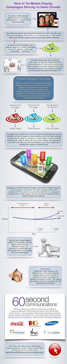 How to Use Mobile Display Ads to Target Smartphone Users