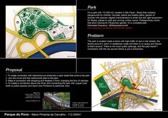 Week 2 - My job at this week was analyse park Mario Pimenta. This is a great park and there is a lot of amenities but with low frequency, one of reasons, is the high traffic around it. The proposal was connect it with another public spaces, creating elevated paths (or not) and improving the experience at this place.