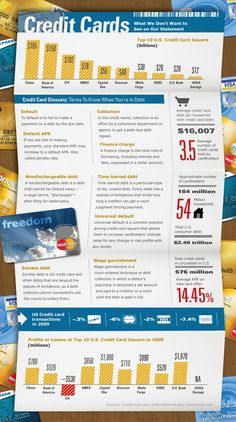 A lot of people in this country have a credit card or multiple credit cards. Concurrently, many people are in massive credit card debt that just seeme