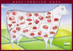 Cuts Of Meat | st patrick s day is less than two weeks away for an irish american gal ...