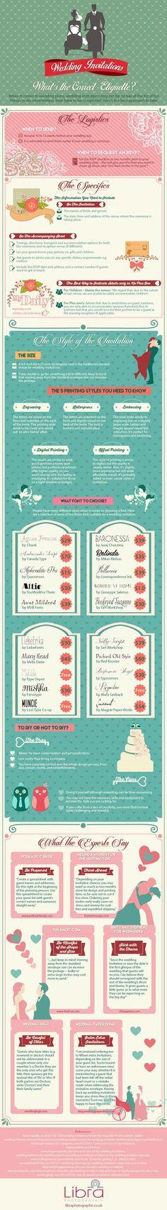 Wedding Invitation Etiquette | Libra Photographic | Bridal Musings Wedding Blog
