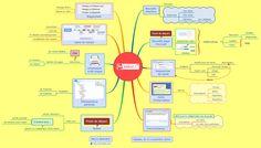 #Mindmap résumant les nouvelles fonctions et modifications dans la nouvelle version #XMind 7 copie du style, bulles, commentaires, etc.