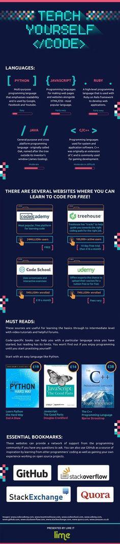Teach yourself code - Imgur