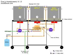 Automated Brewery Valve Layout Diagrams - Home Brew Forums | Beer ...