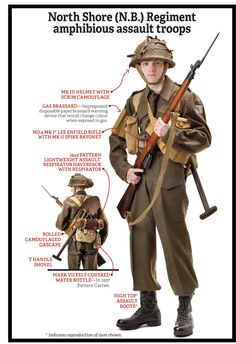 D-Day what soldiers wore Canadian Soldiers, Canadian Army, Canadian History, British Army Uniform, British Soldier, Ww2 History, Military History, Ww2 Uniforms, Military Uniforms