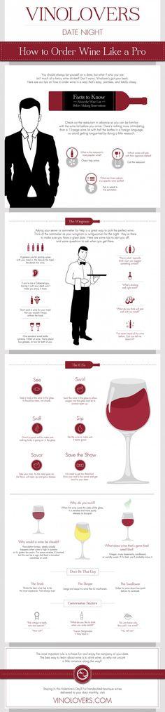 Vino Lovers Menu Infographic