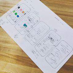 Lol infographics class app design concept  #infographic #class #work #design #app #fridge #concept #sketches #ideas #2D #color #pencil #template #art #chicago #viscom #visualcommunication #graphic #graphicdesign #draw