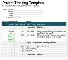10+ Fit Gap Analysis Template Excel – Spreadsheet Report | Project ...