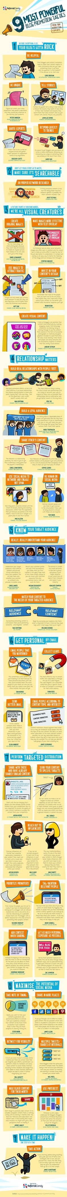 blog promotion infographic