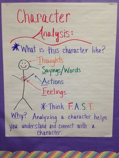Anchor charts character trait and anchors on pinterest