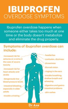 Take Painkillers Often? Here's How to Avoid Ibuprofen Overdose - Dr. Axe