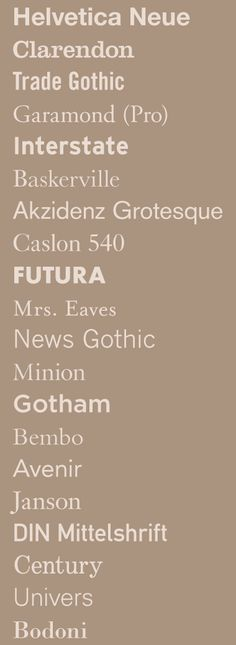 20 Favorite Fonts | Chrome47