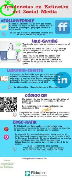 Tendencias en extinción en Redes Sociales #infografia