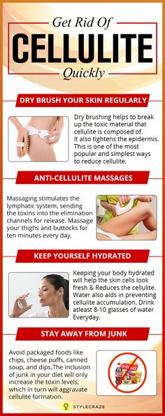 Every woman hates to have cellulite. Are you looking for ways to get rid of cellulite from your body? But, what is cellulite in the first place? Cellulite is a medical condition in which the skin, mainly in the abdomen, pelvic region, and thighs, becomes dimpled.
