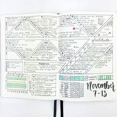 Just realized I hadn't shared this weekly filled up! Love the energy tracker at the bottom right. This was a fun one!  Template available for download at bulleteverything.com!