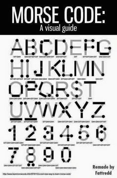 Funny pictures about Now You Can Write Morse Code. Oh, and cool pics about Now You Can Write Morse Code. Also, Now You Can Write Morse Code photos. Alphabet Code, Braille Alphabet, Sign Language Alphabet, Alphabet Symbols, Nato Phonetic Alphabet, Greek Alphabet, Alphabet Art, Simple Life Hacks, Useful Life Hacks