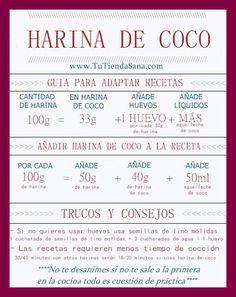 CREMA Y CHOCOLATE: TABLA DE MEDIDAS DE MOLDES, RACIONES Y
