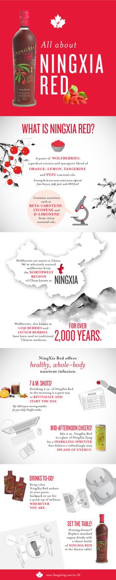 All About NingXia Red | Young Living Canada Blog