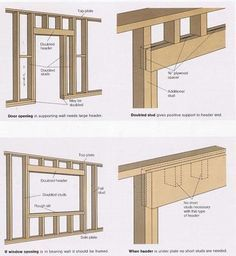 More framing doors and window carpentry tips I hope that you can use them enjoy Framing a door The kind of framing required for a door depends on the Carpentry Projects, Home Projects, Shed Plans, House Plans, Home Renovation, Home Remodeling, Framing Construction, Casas Containers, Home Repairs