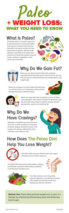 Discover how the Paleo diet can help you naturally lose weight. Plus, get our Paleo Meal Plan to kickstart your weight loss goals! Get the full recipe here: Paleo Food List, Paleo Vegan Diet, Paleo Meal Plan, Meal Prep, Help Losing Weight, Weight Gain, Detox Recipes, Paleo Recipes, Weight Loss Meal Plan