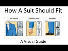How A Man's Suit Should Fit – Visual Suit Fit Guide – Proper Fitting Suits Chart
