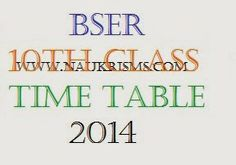 Rajasthan Board 10th Time Table 2014 | BSER 10th Date Sheet 2014