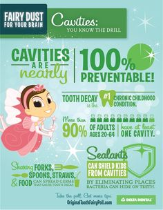 Cavities are nearly 100% preventable.  Tooth decay is the #1 chronic childhood condition. More than 90% of adults ages 20-64 have at least one cavity.  Sharing forks, spoons, straws & food can spread germs that cause tooth decay.  Sealants can shield kids from cavities by eliminating places bacteria can hide on teeth.