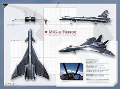 MiG-31 Firefox - Google Search