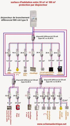 Phase Motor Wiring Diagrams Electrical Info PICS NonStop - Three phase wiring diagram