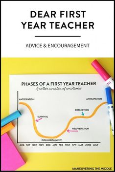 Sincere advice for a first year teacher: have routines, build relationships, the rest will come with time. 5 practical lessons for a new teacher. Whole Brain Teaching, First Year Teaching, Teaching Tips, Teaching Reading, Learning, Teaching Career, Teaching Techniques, Teaching Strategies, Teaching Science