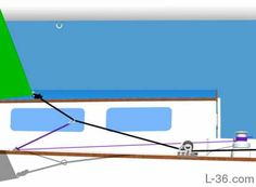 description of sailing off the wind and how to trim the jib sheet in a vertical direction specifically using what I am calling a twing Sailing Terms, Sailing Lessons, Boat Navigation, Small Sailboats, Weather Information, Wooden Boats, Boating, Nautical, Boats