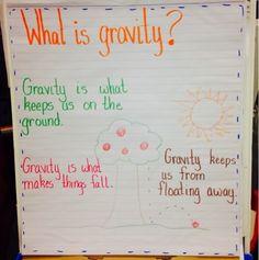 What is gravity - kindergarten anchor chart