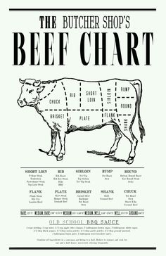 The butcher shop's beef chart diagram of beef cuts cooking
