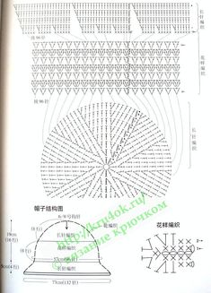 Picasa web albums crochet womans beanie pattern diagram picasa web albums crochet womans beanie pattern diagram crochet adult beaniescaps pinterest beanie pattern diagram and picasa ccuart Image collections