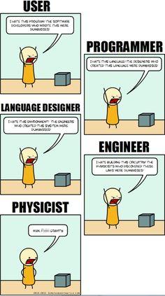 Cheezburger Image 9269018368 humor, 22 Tech Memes That'll Help You Reboot Physics Memes, Engineering Memes, Science Memes, Programming Humor, Computer Programming, Computer Science, Computer Engineering, Python Programming, Computer Humor