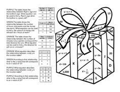 Graphing Basic Equations worksheet