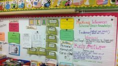 Inferencing activities for upper elementary