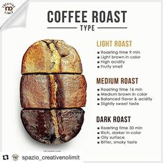 Beberapa Profil Roasting   #Repost @spazio_creativenolimit with @repostapp ・・・ Coffee is usually classified as light, medium and dark roast, but a lot of people don't know the difference between them. These very different roasts affect taste, flavor profi