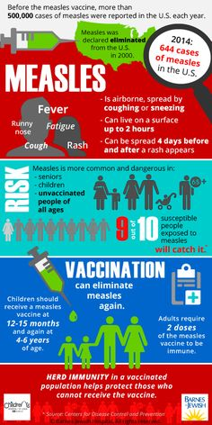 70 best healthy happy kids images on pinterest happy children facts about the measles virus barnes jewish hospital fandeluxe Gallery