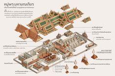 Thailand History, Thailand Art, Historical Architecture, Ancient Architecture, Thai Design, Thai Pattern, Thai Fashion, Thai Art, Temple