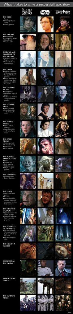 How to write a successful epic Story… Star Wars, Lord of the Rings, Harry Potter. More How to write a successful epic Story… Star Wars, Lord of the Rings, Harry Potter. Star Trek, Cinema Tv, O Hobbit, Movies And Series, Epic Story, Story Time, Film Serie, The Villain, Geek Culture
