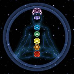 Get to Know Your 7 Chakras - This introduction to the chakras tells you what you need to know about your own chakras. 7 Chakras for Beginners. 7 Chakras, Sacral Chakra, Chakra Healing, Le Reiki, Free Psychic, Meditation Techniques, Chakra Balancing, Crown Chakra, Sanskrit