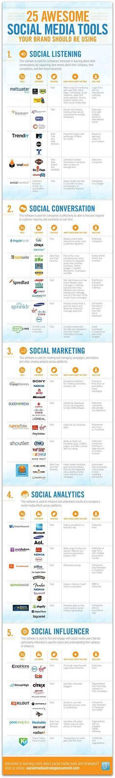 Infographic: The ultimate guide to social media tools | Articles | Main #publicrelationstools