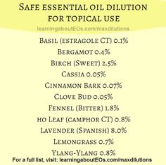 Safe Dilution Guidelines for the Topical Use of Essential Oils | Learning About EOs - Using Essential Oils Safely