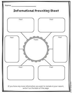 Writing Graphic Organizers *FREEBIE This product has been updated to include SEVEN writing graphic organizers your students can use to plan and organize their writing pieces: narrative writing, two versions of opinion writing, informational writi Expository Writing, Informational Writing, Narrative Writing, Opinion Writing, Pre Writing, Writing Lessons, Teaching Writing, Writing Activities, Informative Writing